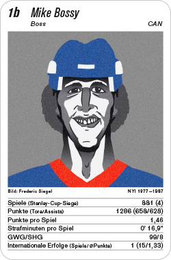 Eishockey, Volume 1, Karte 1b, CAN, Mike Bossy, Illustration: Frederic Siegel.