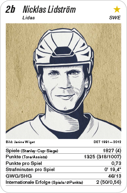 Eishockey, Volume 1, Karte 2b, SWE, Nicklas Lidström, Illustration: Janine Wiget.