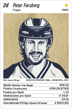 Eishockey, Volume 1, Karte 2d, SWE, Peter Forsberg, Illustration: Janine Wiget.